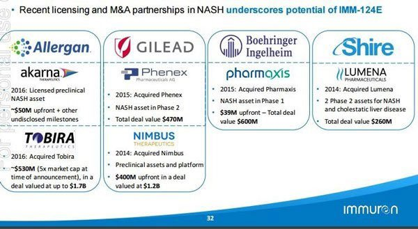 IMC-NASH-participants.jpg