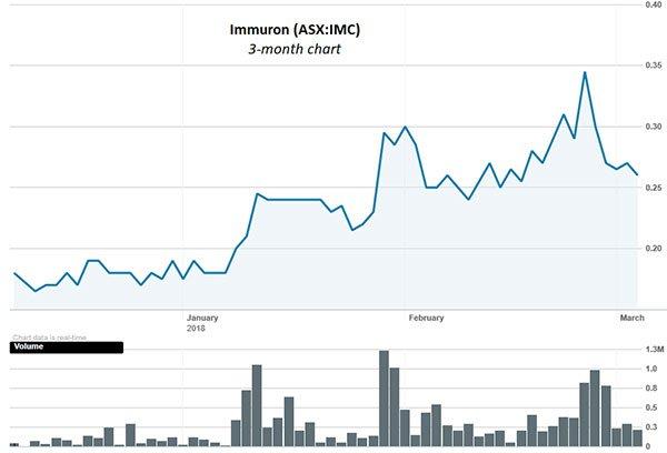 IMC-share-price-ASX.jpg