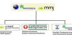 MMJ-PhytoTech-Limited-02