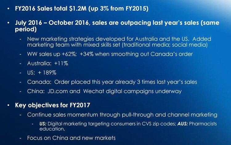 fy2016 Sales