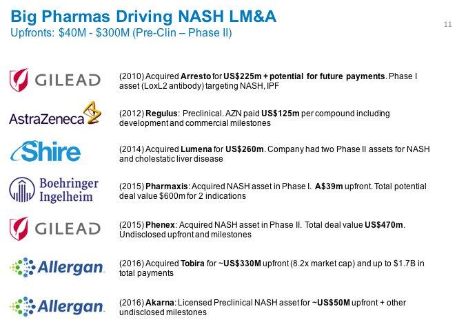 IMC Big Pharmas